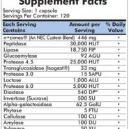 Maximum Spectrum Enzym-Complete/DPP-IV™ Fruit Free w/Isogest® - 120 capsules - INGREDIENTS